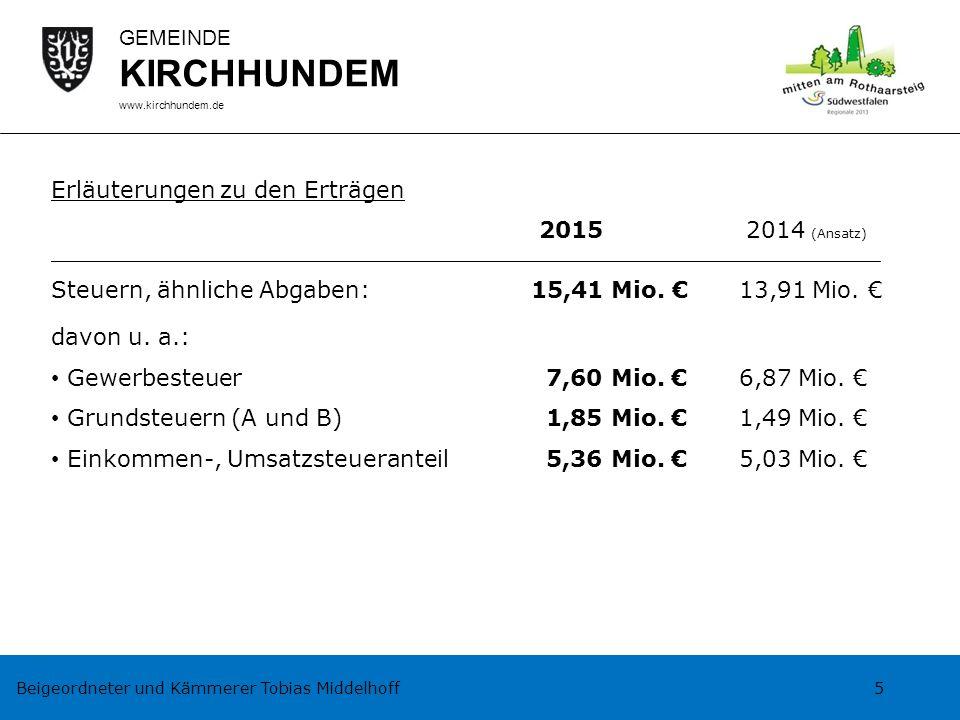 Beigeordneter und Kämmerer Tobias Middelhoff 5 GEMEINDE KIRCHHUNDEM www.kirchhundem.de Erläuterungen zu den Erträgen 2015 2014 (Ansatz) ______________