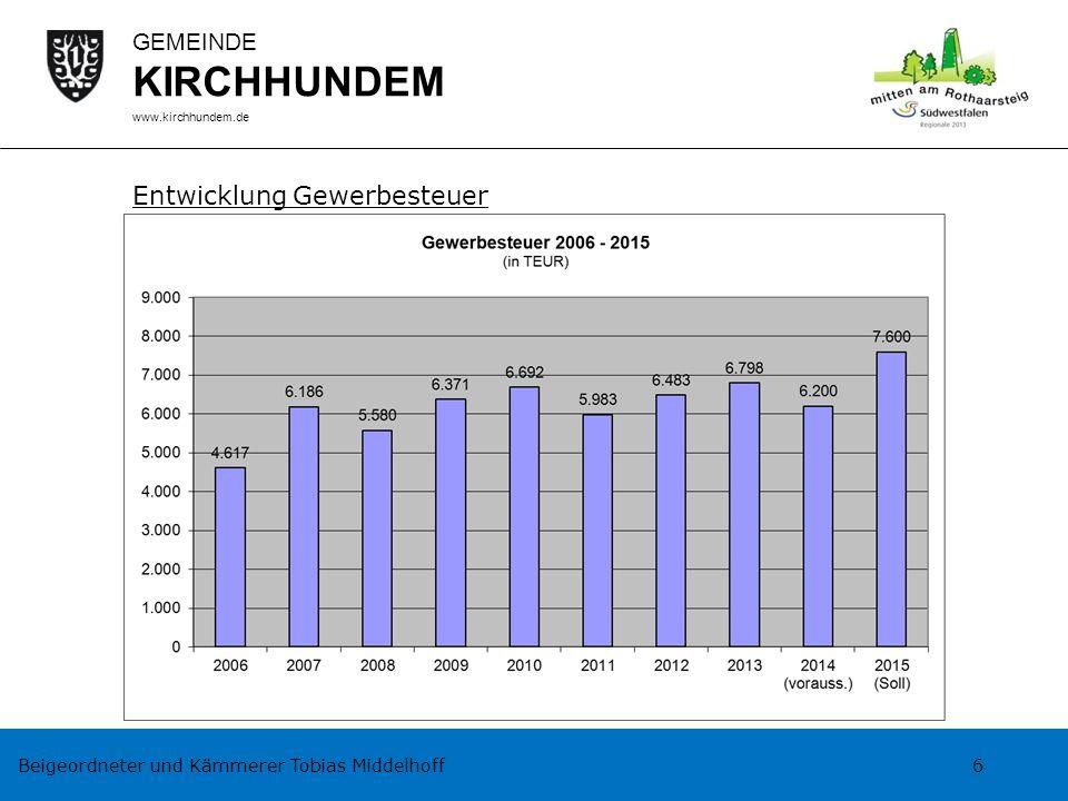 Beigeordneter und Kämmerer Tobias Middelhoff 6 GEMEINDE KIRCHHUNDEM www.kirchhundem.de Entwicklung Gewerbesteuer