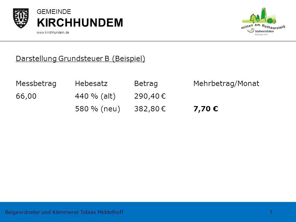 Beigeordneter und Kämmerer Tobias Middelhoff 7 GEMEINDE KIRCHHUNDEM www.kirchhundem.de Darstellung Grundsteuer B (Beispiel) MessbetragHebesatzBetragMe