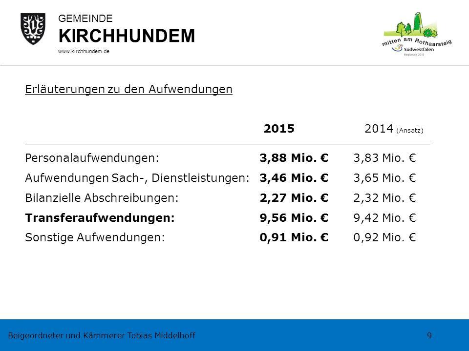 Beigeordneter und Kämmerer Tobias Middelhoff 10 GEMEINDE KIRCHHUNDEM www.kirchhundem.de Entwicklung Kreisumlage/Solidaritätsumlage von 2014 bis 2015 KreisumlageSolidaritätsumlage 20136,42 Mio.