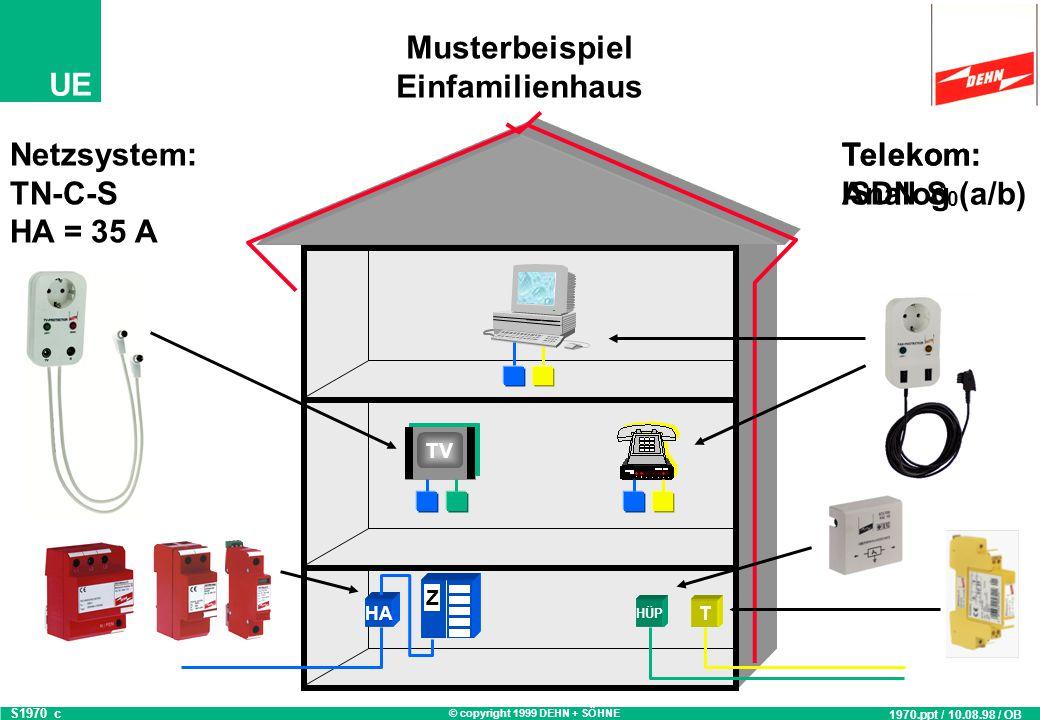 © copyright 1999 DEHN + SÖHNE UE Musterbeispiel Einfamilienhaus T HA Z HÜP TV Netzsystem: TN-C-S HA = 35 A S1970_c 1970.ppt / 10.08.98 / OB Telekom: ISDN S 0 oder Analog (a/b)