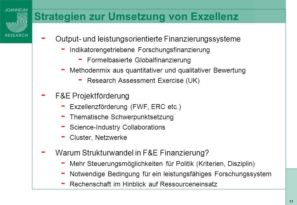 ISO 9001 zert 11 Strategien zur Umsetzung von Exzellenz - Output- und leistungsorientierte Finanzierungssysteme - Indikatorengetriebene Forschungsfinanzierung - Formelbasierte Globalfinanzierung - Methodenmix aus quantitativer und qualitativer Bewertung - Research Assessment Exercise (UK) - F&E Projektförderung - Exzellenzförderung (FWF, ERC etc.) - Thematische Schwerpunktsetzung - Science-Industry Collaborations - Cluster, Netzwerke - Warum Strukturwandel in F&E Finanzierung.