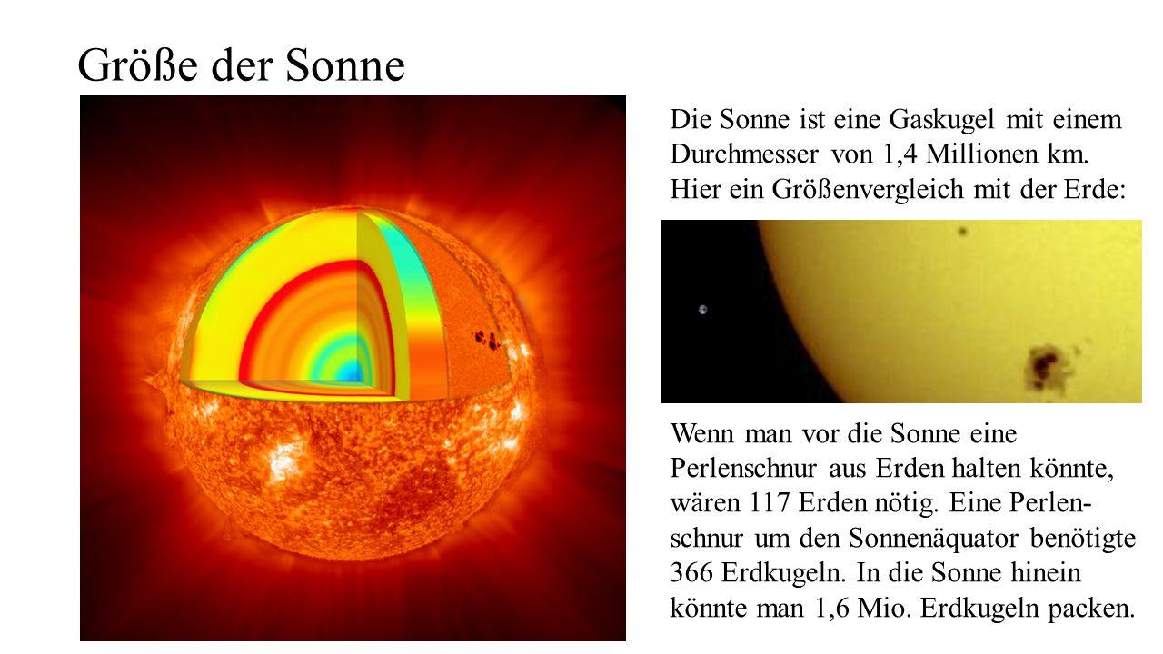 Größe der Sonne Die Sonne ist eine Gaskugel mit einem Durchmesser von 1,4 Millionen km. Hier ein Größenvergleich mit der Erde: Wenn man vor die Sonne
