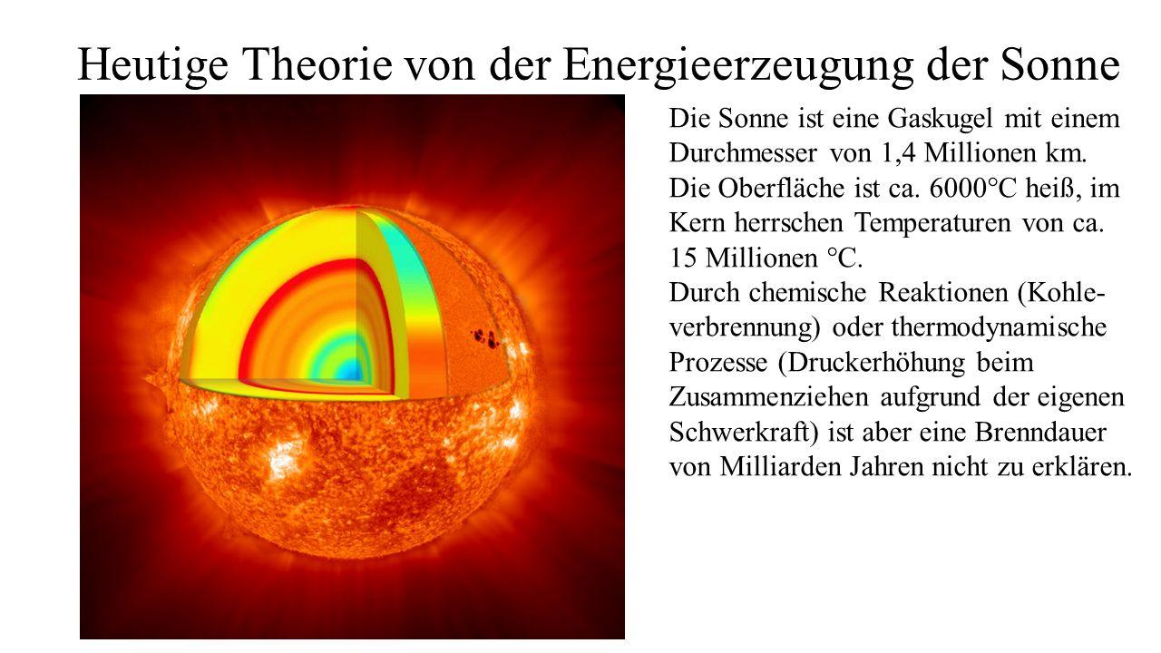 Heutige Theorie von der Energieerzeugung der Sonne Die Sonne ist eine Gaskugel mit einem Durchmesser von 1,4 Millionen km. Die Oberfläche ist ca. 6000