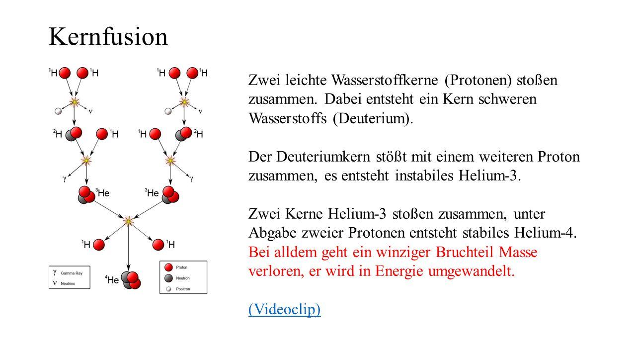 Kernfusion Zwei leichte Wasserstoffkerne (Protonen) stoßen zusammen. Dabei entsteht ein Kern schweren Wasserstoffs (Deuterium). Der Deuteriumkern stöß