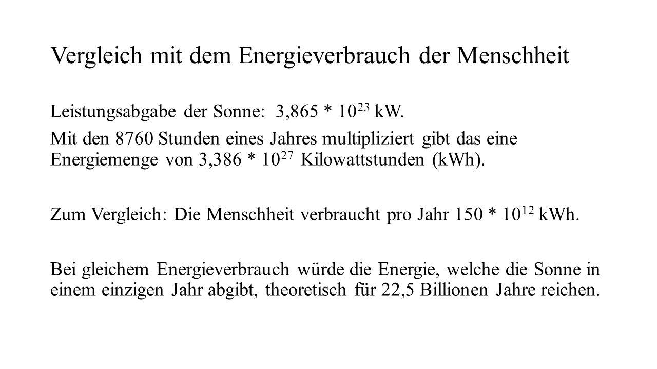 Vergleich mit dem Energieverbrauch der Menschheit Leistungsabgabe der Sonne: 3,865 * 10 23 kW. Mit den 8760 Stunden eines Jahres multipliziert gibt da