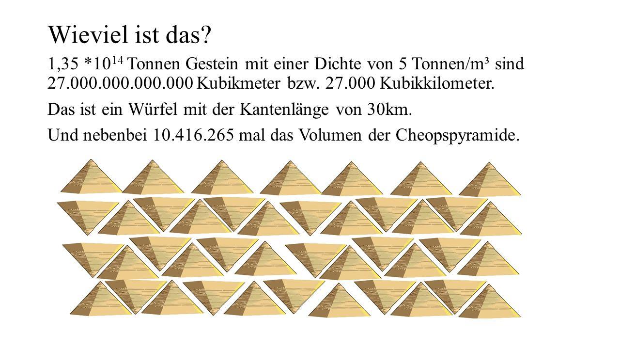 Wieviel ist das? 1,35 *10 14 Tonnen Gestein mit einer Dichte von 5 Tonnen/m³ sind 27.000.000.000.000 Kubikmeter bzw. 27.000 Kubikkilometer. Das ist ei