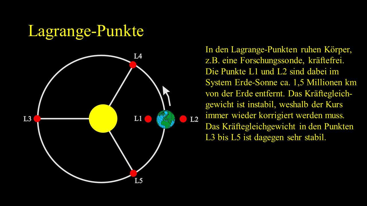 Lagrange-Punkte In den Lagrange-Punkten ruhen Körper, z.B.