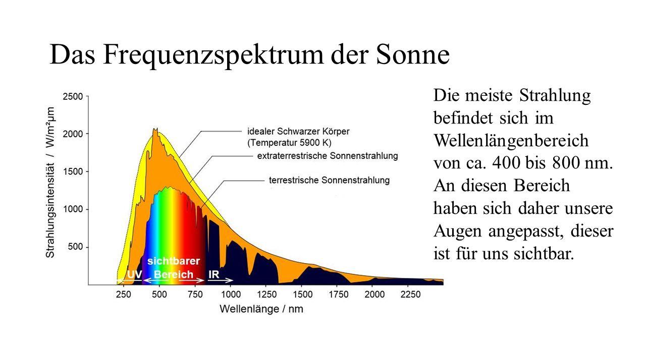 Das Frequenzspektrum der Sonne Die meiste Strahlung befindet sich im Wellenlängenbereich von ca. 400 bis 800 nm. An diesen Bereich haben sich daher un