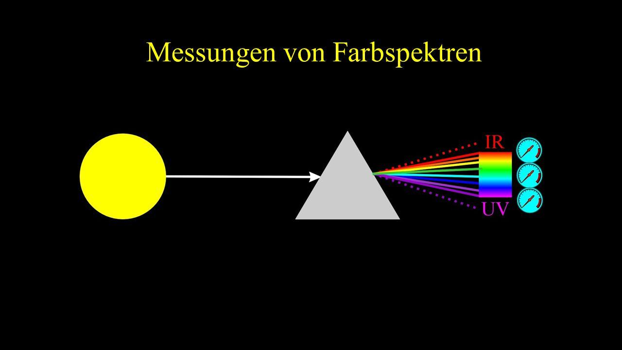 Messungen von Farbspektren