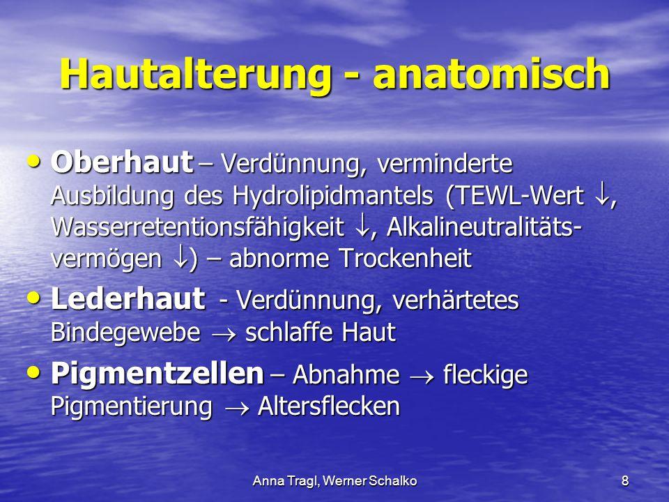 Anna Tragl, Werner Schalko8 Hautalterung - anatomisch Oberhaut – Verdünnung, verminderte Ausbildung des Hydrolipidmantels (TEWL-Wert , Wasserretentio