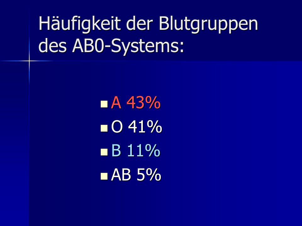 Häufigkeit der Blutgruppen des AB0-Systems: A 43% A 43% O 41% O 41% B 11% B 11% AB 5% AB 5%