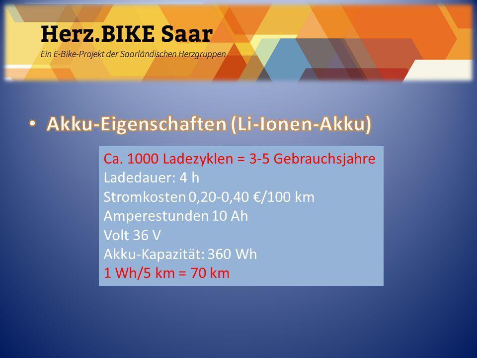 Herz.BIKE Saar Ca. 1000 Ladezyklen = 3-5 Gebrauchsjahre Ladedauer: 4 h Stromkosten 0,20-0,40 €/100 km Amperestunden 10 Ah Volt 36 V Akku-Kapazität: 36