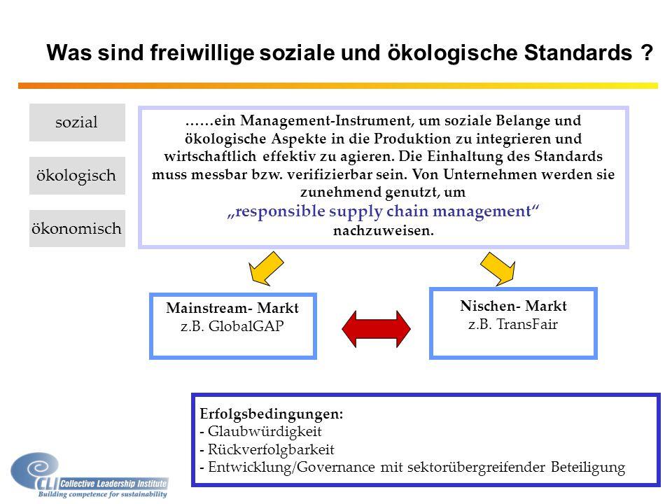 Was sind freiwillige soziale und ökologische Standards ? Mainstream- Markt z.B. GlobalGAP Nischen- Markt z.B. TransFair Erfolgsbedingungen: - Glaubwür