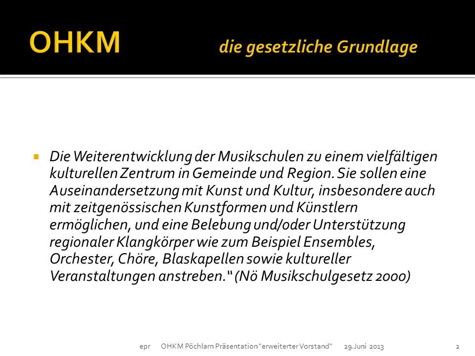 epr OHKM Pöchlarn Präsentation erweiterter Vorstand 29.Juni 20131