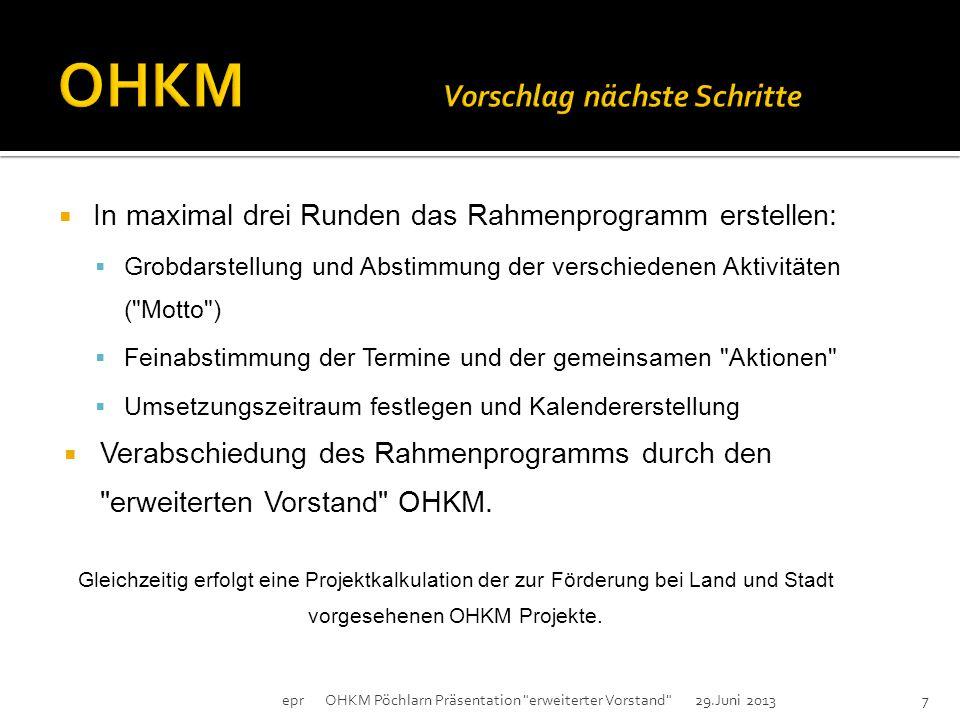 epr OHKM Pöchlarn Präsentation erweiterter Vorstand 29.Juni 20137  In maximal drei Runden das Rahmenprogramm erstellen:  Grobdarstellung und Abstimmung der verschiedenen Aktivitäten ( Motto )  Feinabstimmung der Termine und der gemeinsamen Aktionen  Umsetzungszeitraum festlegen und Kalendererstellung  Verabschiedung des Rahmenprogramms durch den erweiterten Vorstand OHKM.