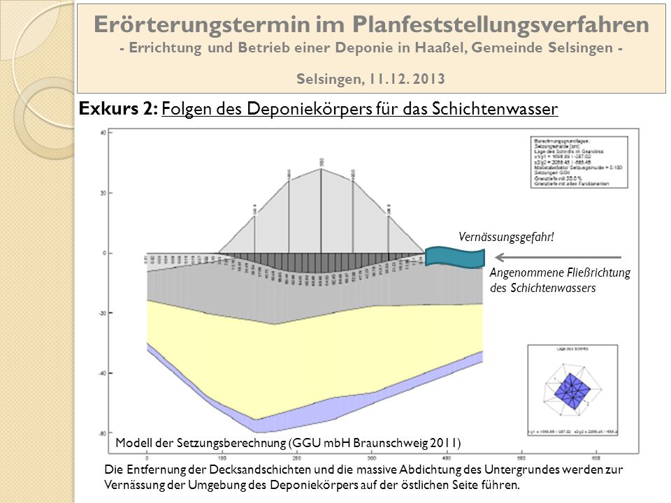 Erörterungstermin im Planfeststellungsverfahren - Errichtung und Betrieb einer Deponie in Haaßel, Gemeinde Selsingen - Selsingen, 11.12. 2013 Exkurs 2