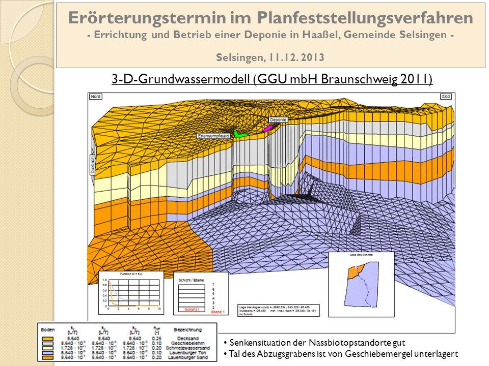 Erörterungstermin im Planfeststellungsverfahren - Errichtung und Betrieb einer Deponie in Haaßel, Gemeinde Selsingen - Selsingen, 11.12. 2013 3-D-Grun