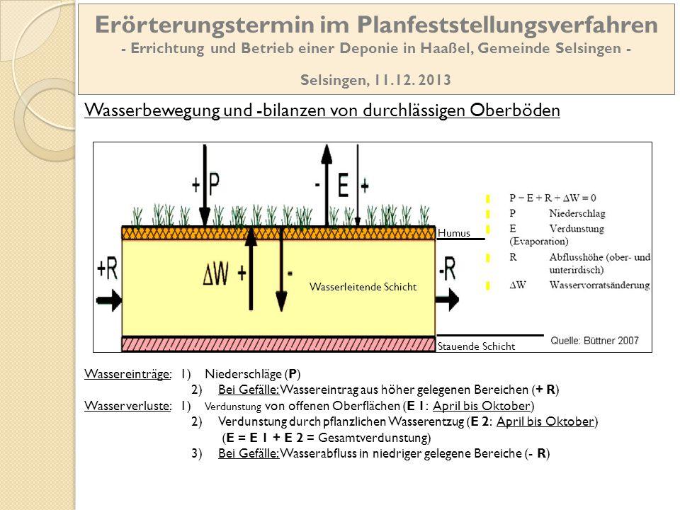 Wasserbewegung und -bilanzen von durchlässigen Oberböden Humus Wasserleitende Schicht Stauende Schicht Wassereinträge: 1) Niederschläge (P) 2) Bei Gef
