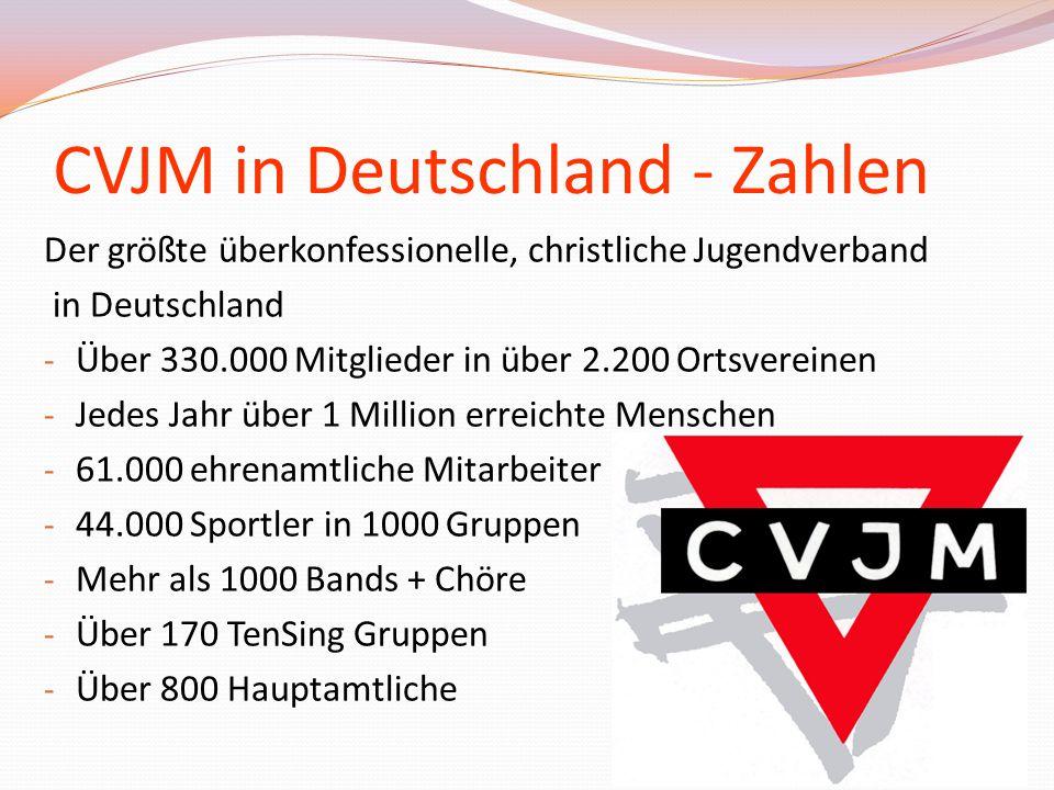 CVJM in Deutschland - Zahlen Der größte überkonfessionelle, christliche Jugendverband in Deutschland -Ü-Über 330.000 Mitglieder in über 2.200 Ortsvere