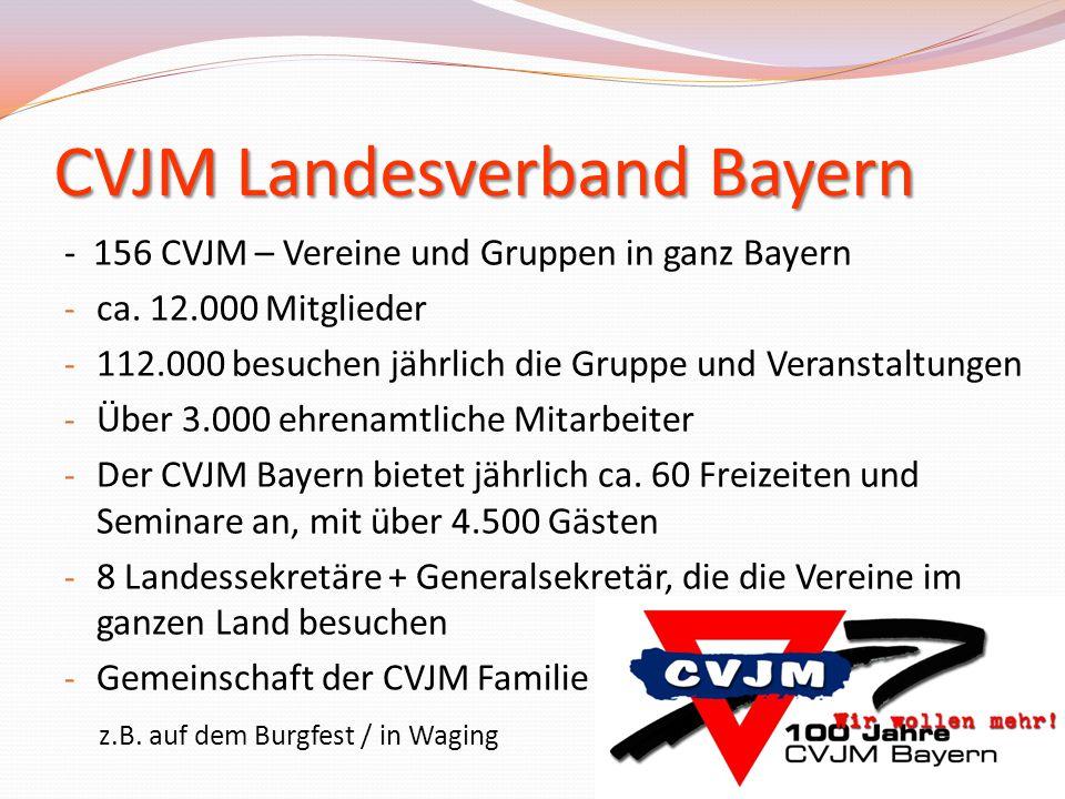 CVJM Landesverband Bayern - 156 CVJM – Vereine und Gruppen in ganz Bayern - ca. 12.000 Mitglieder - 112.000 besuchen jährlich die Gruppe und Veranstal