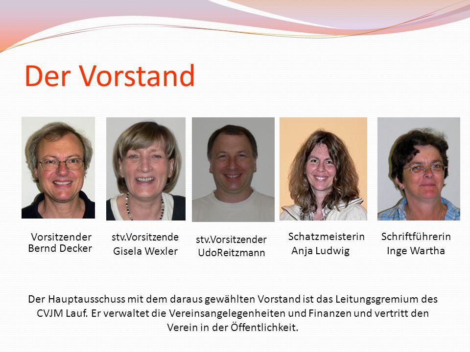 Der Vorstand Vorsitzender stv.Vorsitzende Gisela Wexler Schatzmeisterin Anja Ludwig Schriftführerin Inge Wartha Der Hauptausschuss mit dem daraus gewä