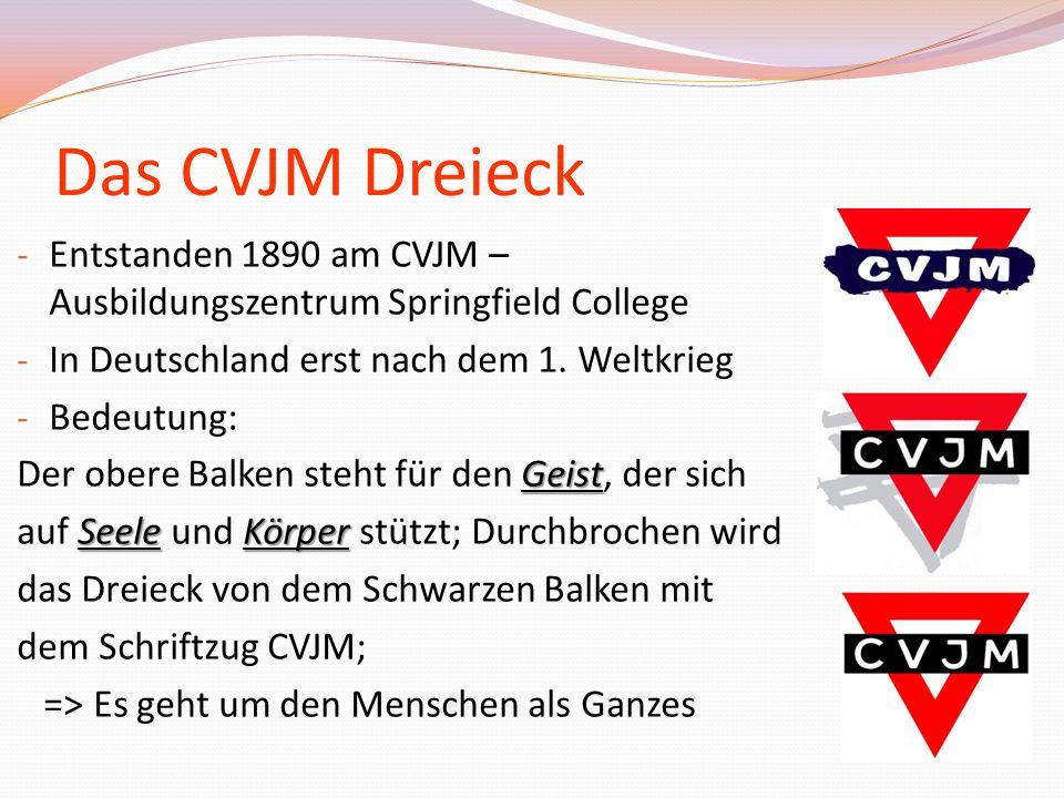 Das CVJM Dreieck - Entstanden 1890 am CVJM – Ausbildungszentrum Springfield College - In Deutschland erst nach dem 1. Weltkrieg - Bedeutung: Geist Der