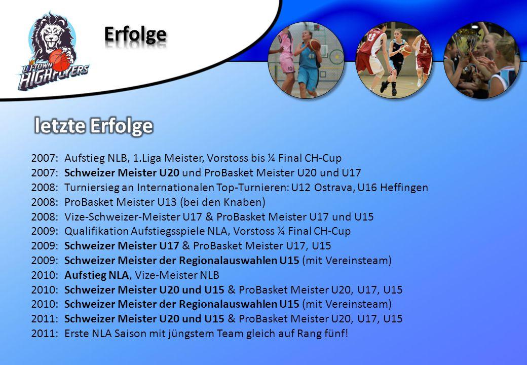 2007: Aufstieg NLB, 1.Liga Meister, Vorstoss bis ¼ Final CH-Cup 2007: Schweizer Meister U20 und ProBasket Meister U20 und U17 2008: Turniersieg an Int