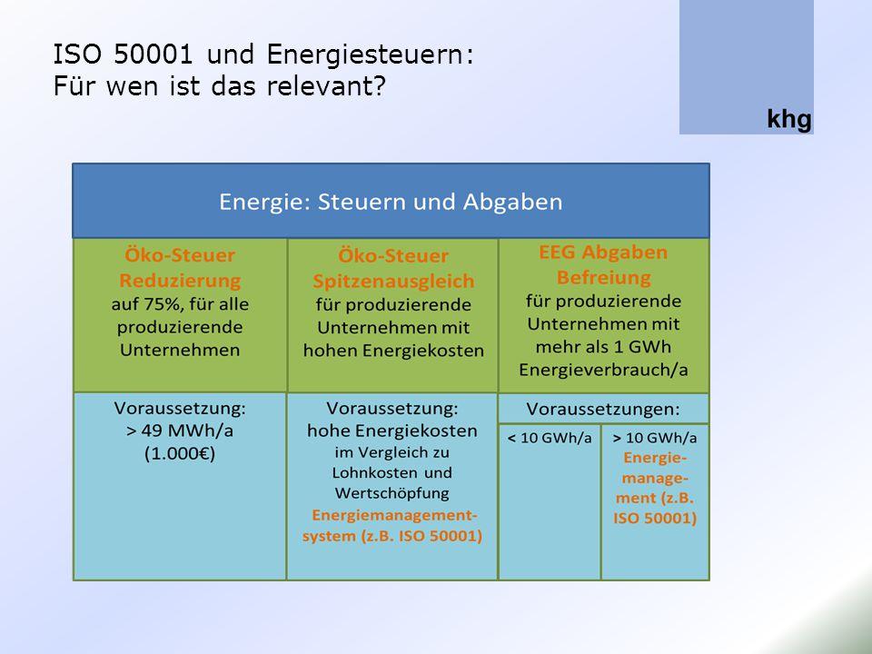 ISO 50001 und Energiesteuern: Für wen ist das relevant?