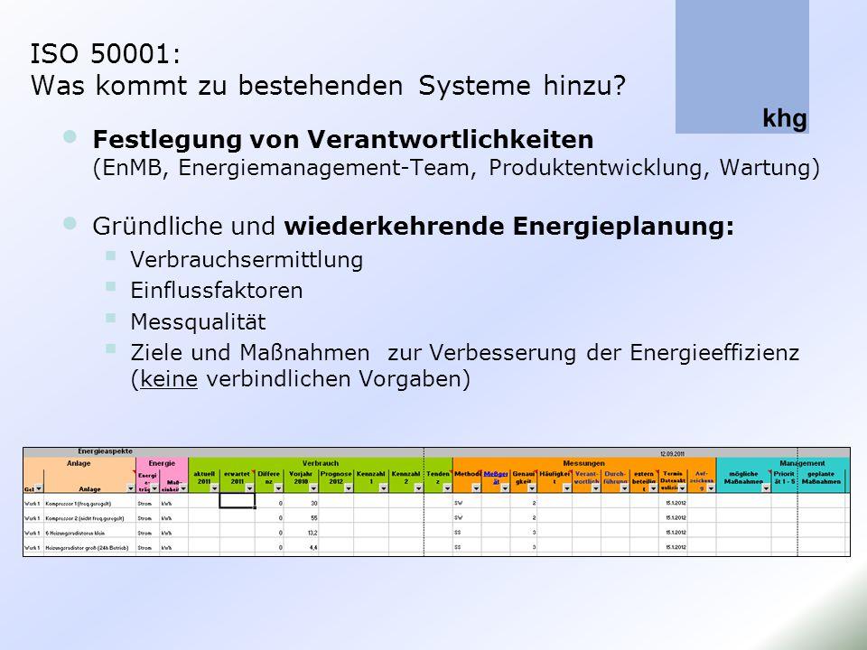 ISO 50001: Was kommt zu bestehenden Systeme hinzu? Festlegung von Verantwortlichkeiten (EnMB, Energiemanagement-Team, Produktentwicklung, Wartung) Grü