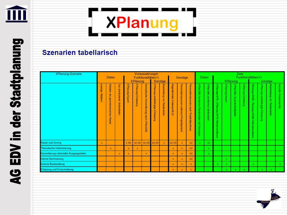 BPlanGML und FPlanGML Austausch von Bebauungsplänen (BPlanGML) und Flächennutzungsplänen (FPlanGML), die mit Planzeichen der PlanzV erstellt wurden XPlanGML Version 1.2 2006