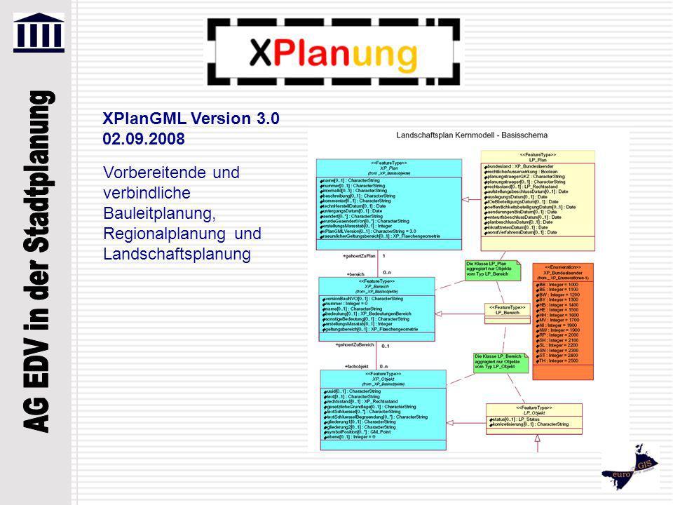 Vorbereitende und verbindliche Bauleitplanung, Regionalplanung und Landschaftsplanung, Sonstige raumbezogene Planwerke XPlanGML Version 4.0 (BETA) 2010