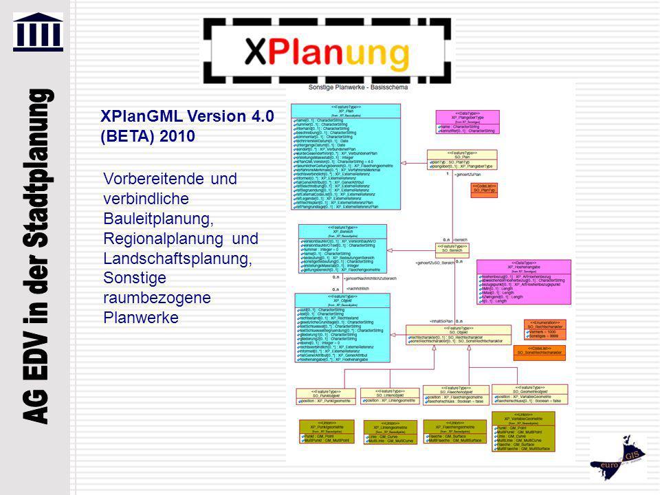 Vorbereitende und verbindliche Bauleitplanung, Regionalplanung und Landschaftsplanung, Sonstige raumbezogene Planwerke XPlanGML Version 4.0 (BETA) 201