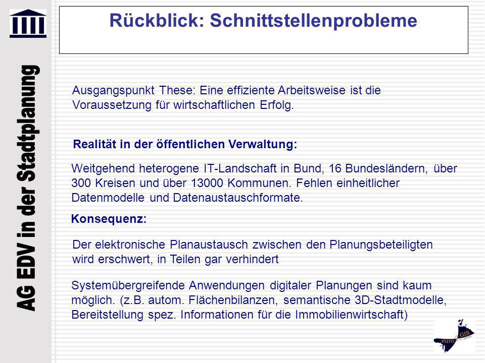 Projekt XPlanung Pläne verlustfrei austauschen Gemeinsames Vorhaben von Bund, Ländern und Kommunen für den Aufbau einer länder- und ressortübergreifenden Geodateninfrastruktur Deutschland Seit 2004 wird im Projekt XPlanung die Spezifikation des Datenformats XPlanGML erarbeitet War von Januar 2006 - März 2007 ein Modellvorhaben der Geodateninfrastruktur Deutschland (GDI-DE), und bis Ende 2006 ein Media@Komm Transfer-Projekt Anschließend wurde XPlanung von der E-Government Initiative Deutschland-Online unterstützt