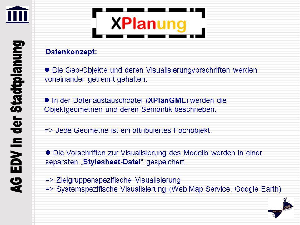 Datenkonzept: Die Geo-Objekte und deren Visualisierungvorschriften werden voneinander getrennt gehalten. In der Datenaustauschdatei (XPlanGML) werden