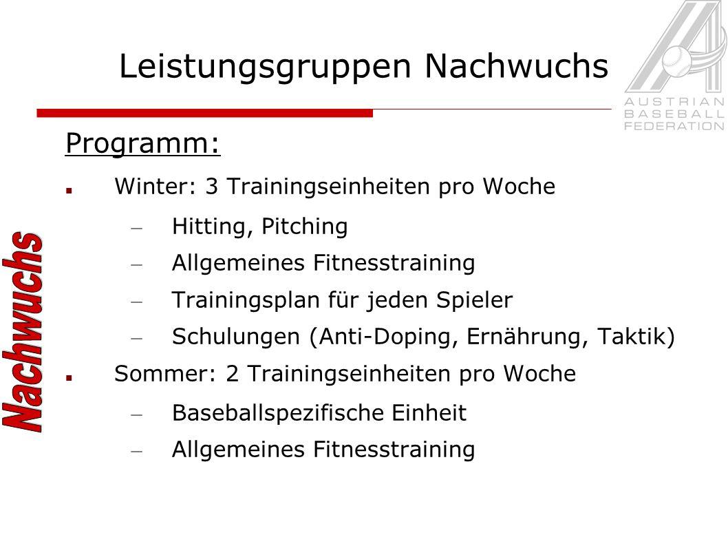 Leistungsgruppen Nachwuchs Programm: Winter: 3 Trainingseinheiten pro Woche – Hitting, Pitching – Allgemeines Fitnesstraining – Trainingsplan für jede