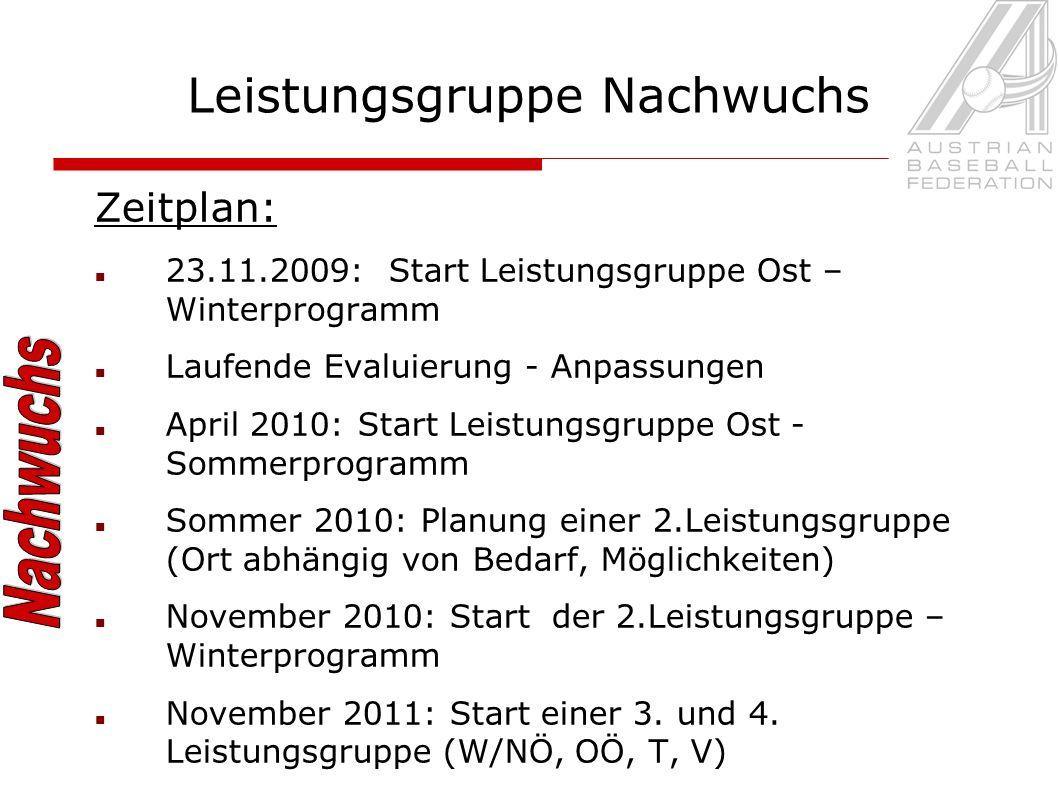 Leistungsgruppe Nachwuchs Zeitplan: 23.11.2009: Start Leistungsgruppe Ost – Winterprogramm Laufende Evaluierung - Anpassungen April 2010: Start Leistu