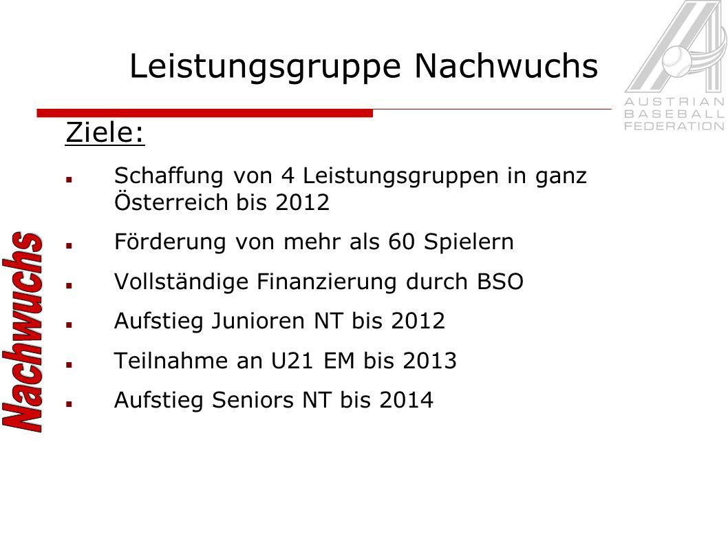 Leistungsgruppe Nachwuchs Ziele: Schaffung von 4 Leistungsgruppen in ganz Österreich bis 2012 Förderung von mehr als 60 Spielern Vollständige Finanzierung durch BSO Aufstieg Junioren NT bis 2012 Teilnahme an U21 EM bis 2013 Aufstieg Seniors NT bis 2014