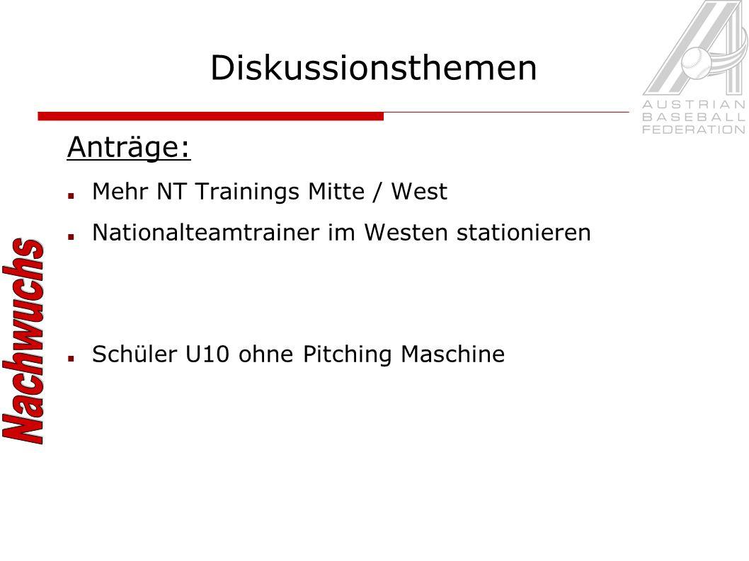 Diskussionsthemen Anträge: Mehr NT Trainings Mitte / West Nationalteamtrainer im Westen stationieren Schüler U10 ohne Pitching Maschine