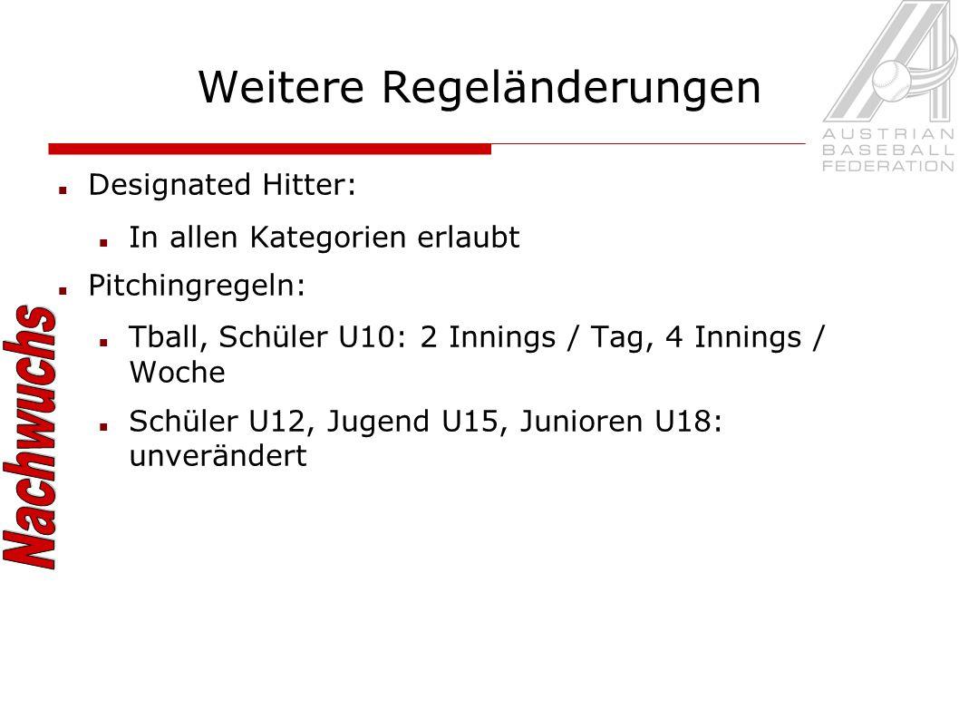 Weitere Regeländerungen Designated Hitter: In allen Kategorien erlaubt Pitchingregeln: Tball, Schüler U10: 2 Innings / Tag, 4 Innings / Woche Schüler