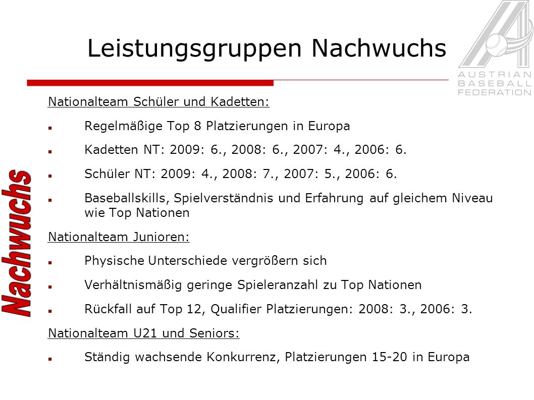 Leistungsgruppen Nachwuchs Nationalteam Schüler und Kadetten: Regelmäßige Top 8 Platzierungen in Europa Kadetten NT: 2009: 6., 2008: 6., 2007: 4., 200