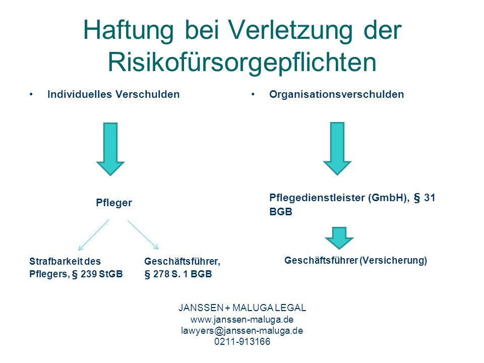 Haftung bei Verletzung der Risikofürsorgepflichten Individuelles Verschulden Pfleger Strafbarkeit des Geschäftsführer, Pflegers, § 239 StGB § 278 S. 1