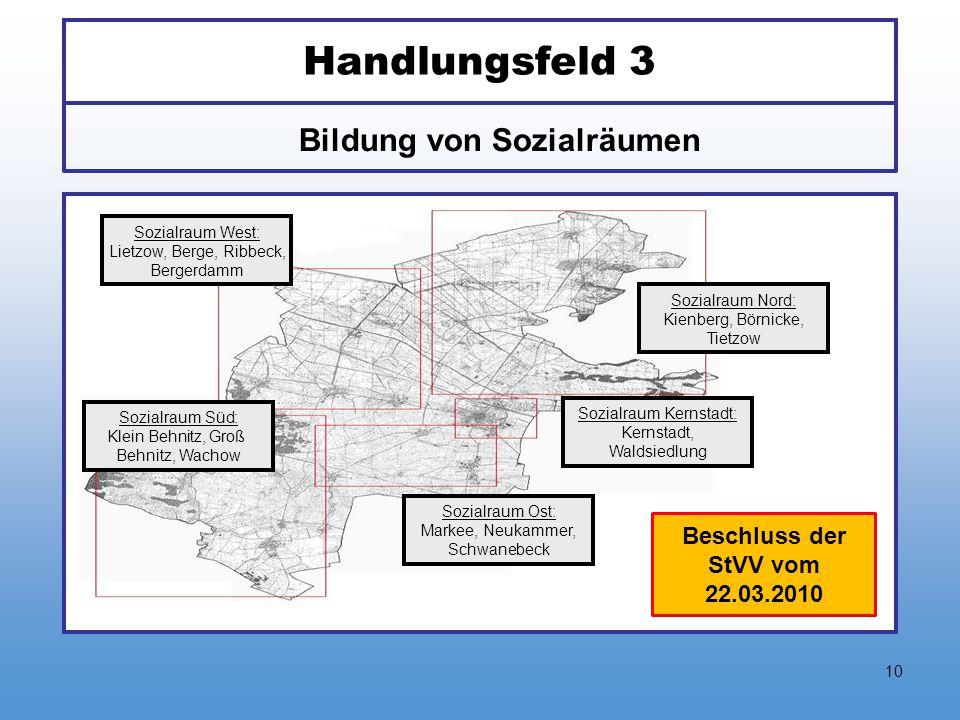 10 Handlungsfeld 3 Bildung von Sozialräumen Sozialraum Nord: Kienberg, Börnicke, Tietzow Sozialraum Kernstadt: Kernstadt, Waldsiedlung Sozialraum Ost: