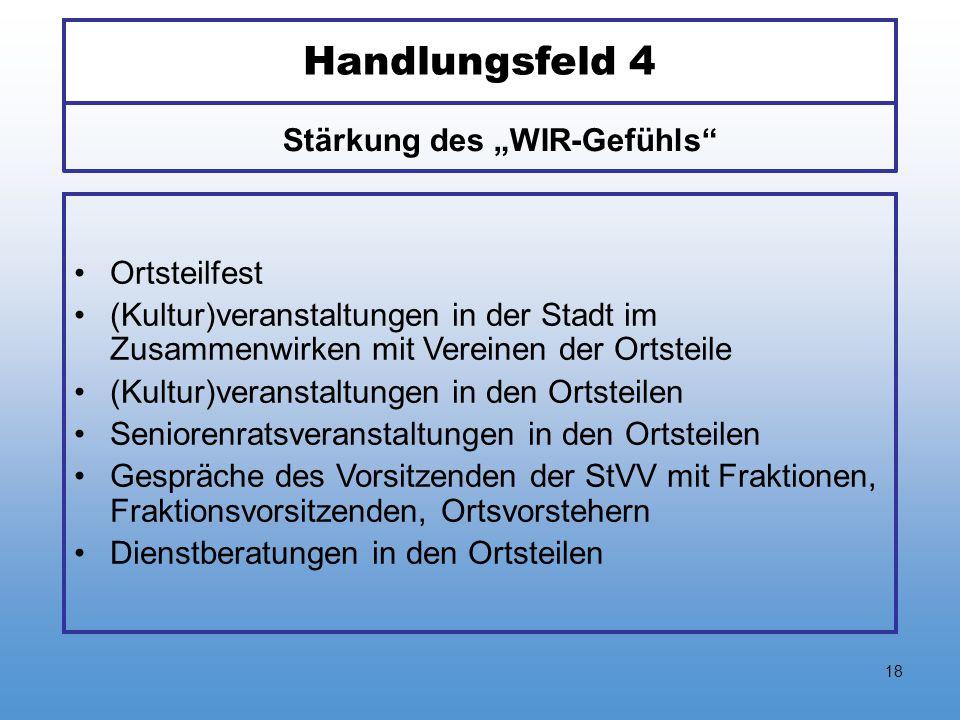 18 Handlungsfeld 4 Ortsteilfest (Kultur)veranstaltungen in der Stadt im Zusammenwirken mit Vereinen der Ortsteile (Kultur)veranstaltungen in den Ortst