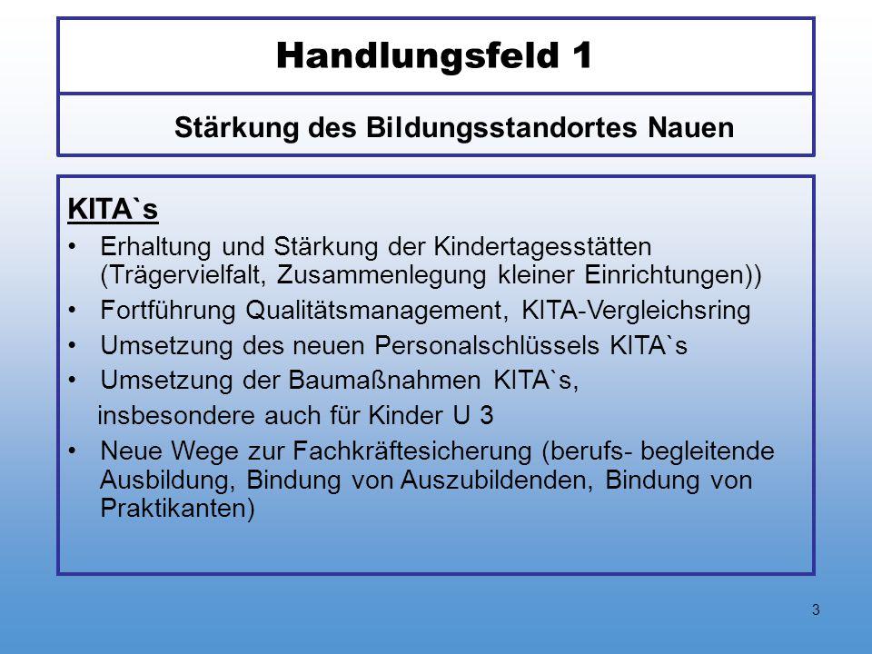 3 Handlungsfeld 1 KITA`s Erhaltung und Stärkung der Kindertagesstätten (Trägervielfalt, Zusammenlegung kleiner Einrichtungen)) Fortführung Qualitätsma