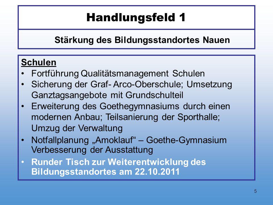 5 Handlungsfeld 1 Schulen Fortführung Qualitätsmanagement Schulen Sicherung der Graf- Arco-Oberschule; Umsetzung Ganztagsangebote mit Grundschulteil E