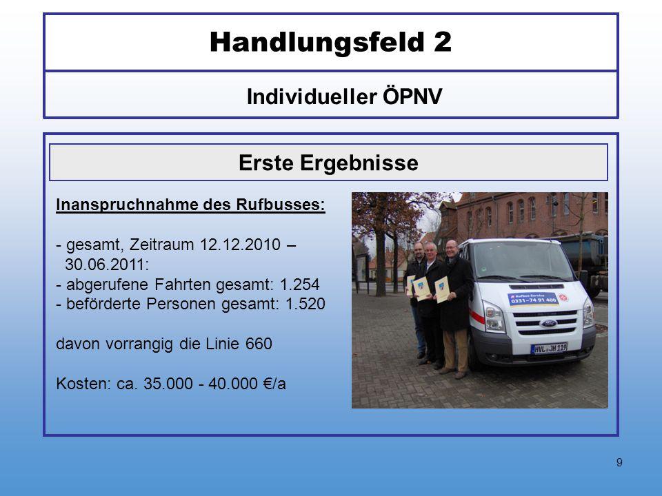 9 Erste Ergebnisse Inanspruchnahme des Rufbusses: - gesamt, Zeitraum 12.12.2010 – 30.06.2011: - abgerufene Fahrten gesamt: 1.254 - beförderte Personen