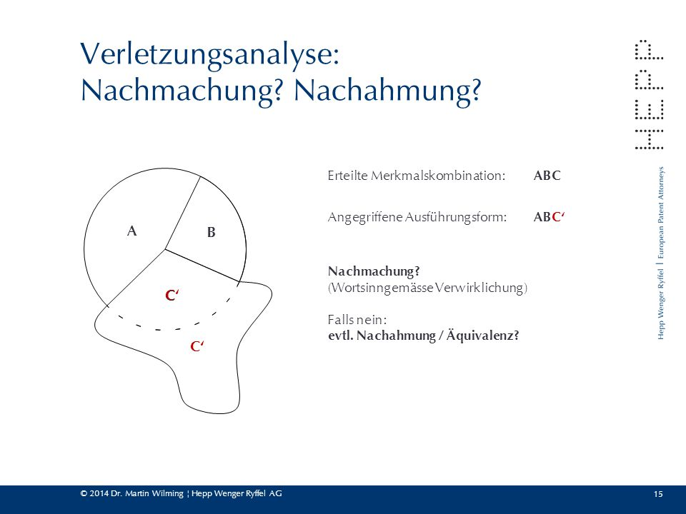 © 2014 Dr.Martin Wilming ¦ Hepp Wenger Ryffel AG 15 Verletzungsanalyse: Nachmachung.