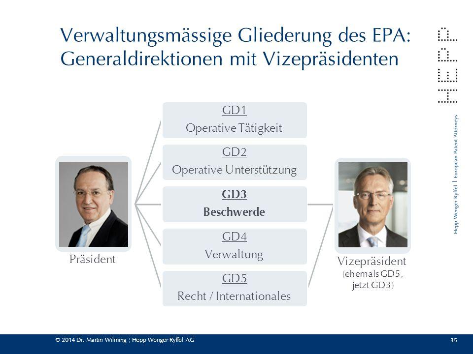 © 2014 Dr. Martin Wilming ¦ Hepp Wenger Ryffel AG 35 Verwaltungsmässige Gliederung des EPA: Generaldirektionen mit Vizepräsidenten GD1 Operative Tätig
