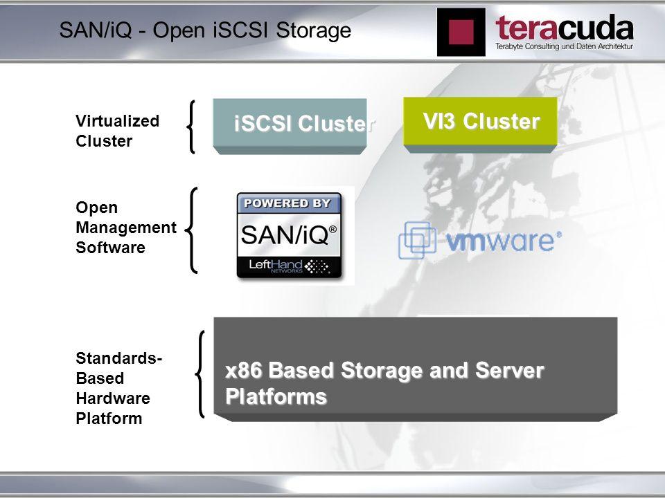 SAN/iQ - Open iSCSI Storage Open Management Software iSCSI Cluster Virtualized Cluster Intel-Based Storage Platforms Standards- Based Hardware Platfor